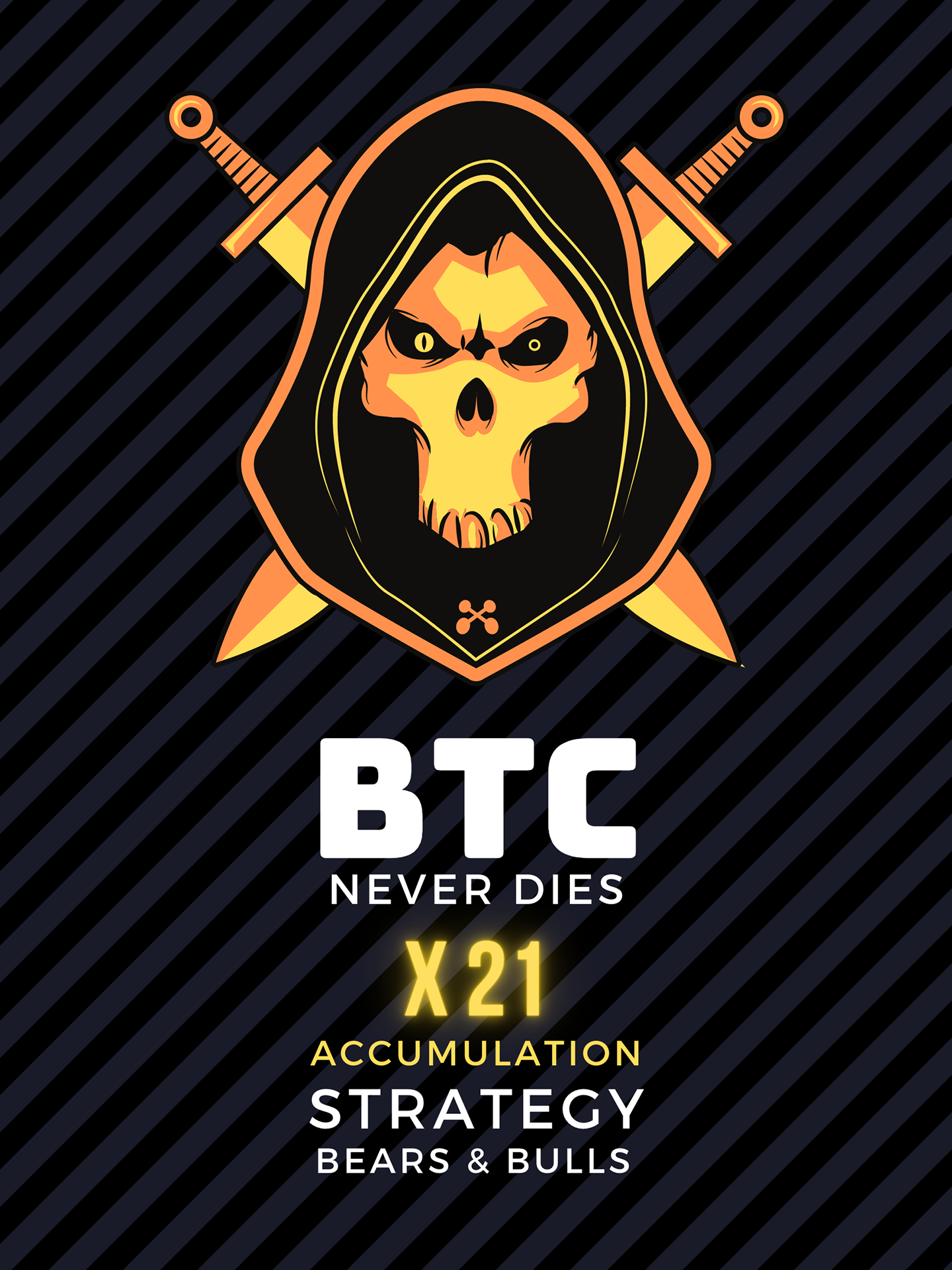 BTC - Never Dies (BTC Accumulation) Kryll strategy poster
