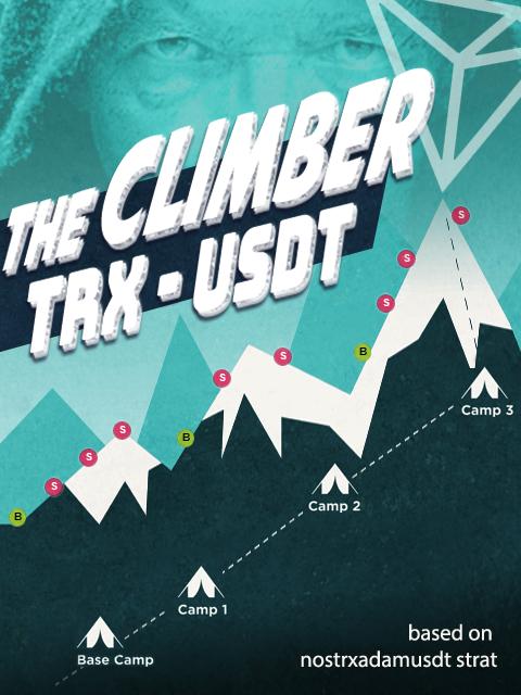 THE CLIMBER TRX/USDT NO PIGGY Kryll strategy poster