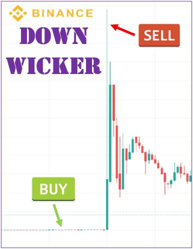 [BINANCE] DOWN Wicker Kryll strategy poster