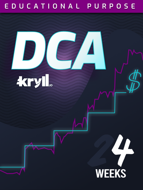 DCA Monthly  - 12 Entry Points Kryll strategy poster