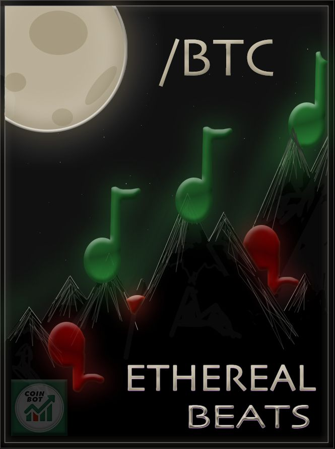 Ethereal Beats Kryll strategy poster